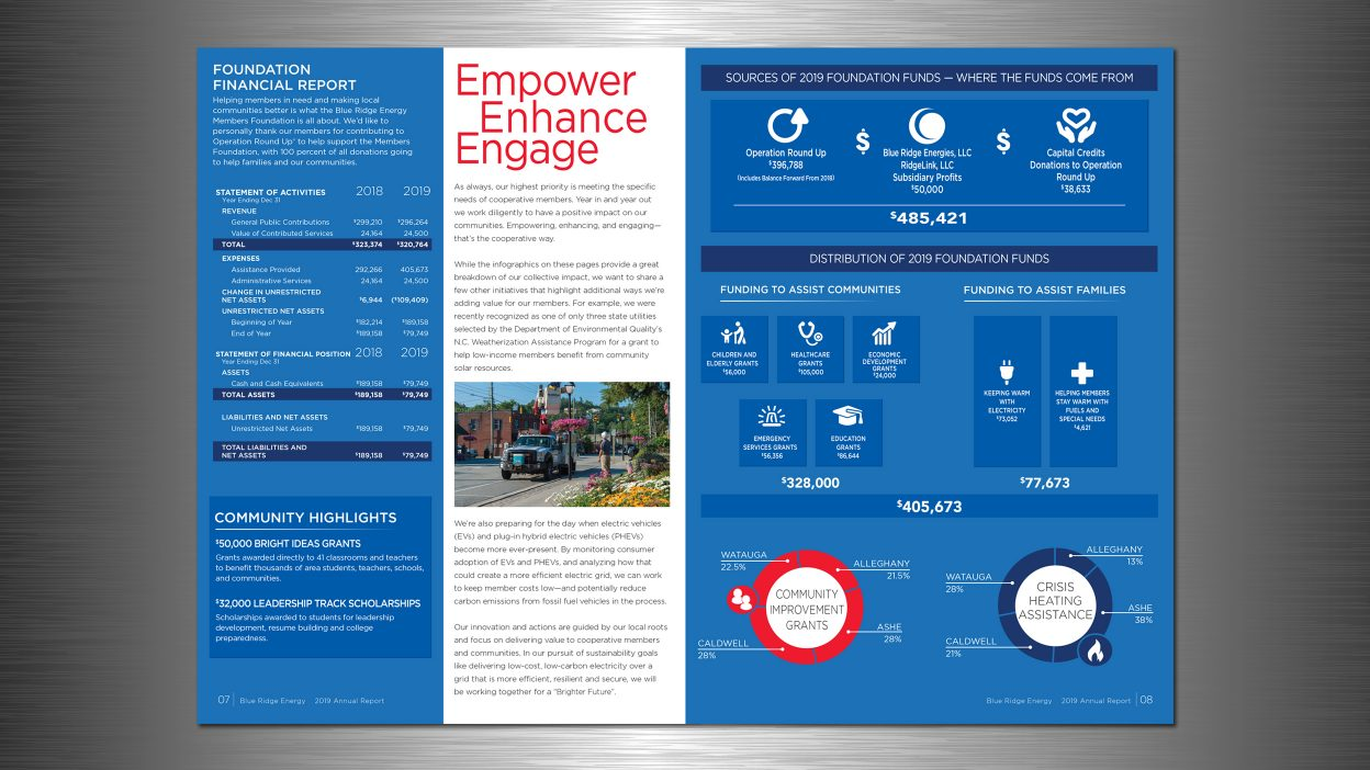 Blue_Ridge_Annual_Report_2020_5